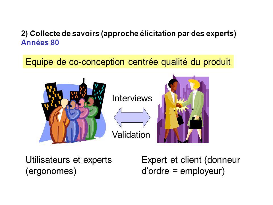2) Collecte de savoirs (approche élicitation par des experts) Années 80 Utilisateurs et experts (ergonomes) Expert et client (donneur dordre = employeur) Equipe de co-conception centrée qualité du produit Interviews Validation