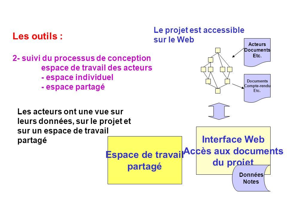 Les outils : 2- suivi du processus de conception espace de travail des acteurs - espace individuel - espace partagé Interface Web Accès aux documents du projet Les acteurs ont une vue sur leurs données, sur le projet et sur un espace de travail partagé Acteurs Documents Etc.