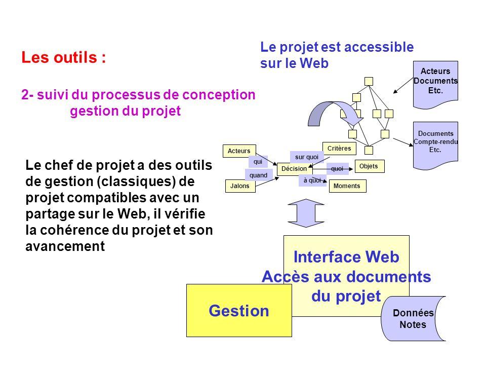 Les outils : 2- suivi du processus de conception gestion du projet Le chef de projet a des outils de gestion (classiques) de projet compatibles avec un partage sur le Web, il vérifie la cohérence du projet et son avancement Interface Web Accès aux documents du projet Acteurs Documents Etc.