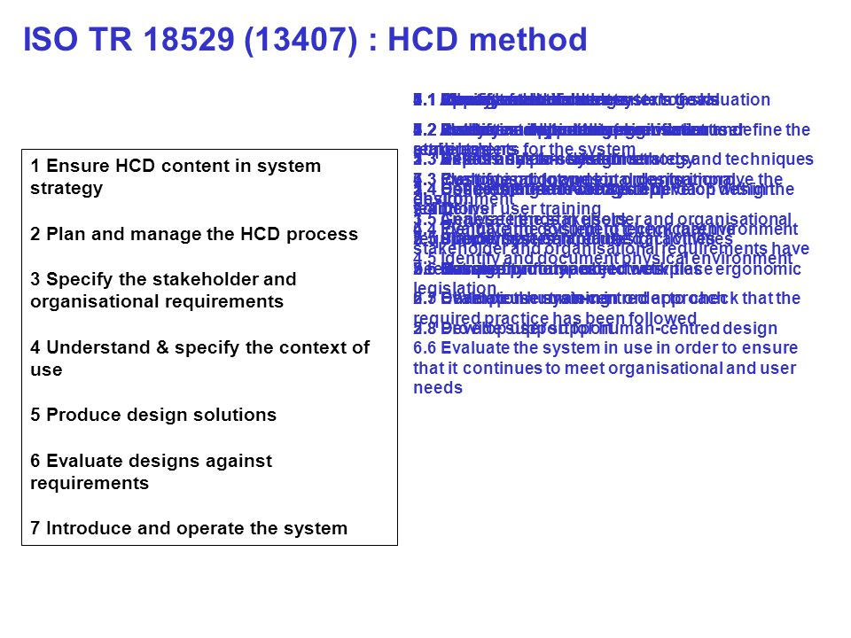 ISO TR 18529 (13407) : HCD method 1 Ensure HCD content in system strategy 2 Plan and manage the HCD process 3 Specify the stakeholder and organisational requirements 4 Understand & specify the context of use 5 Produce design solutions 6 Evaluate designs against requirements 7 Introduce and operate the system 1.1 Represent stakeholders 1.2 Collect market intelligence 1.3 Define and plan system strategy 1.4 Collect market feedback 1.5 Analyse trends in users 2.1 Consult stakeholders 2.2 Identify and plan user involvement 2.3 Select human-centred methods and techniques 2.4 Ensure a human-centred approach within the team 2.5 Plan human-centred design activities 2.6 Manage human-centred activities 2.7 Champion human-centred approach 2.8 Provide support for human-centred design 3.1 Clarify and document system goals 3.2 Analyse stakeholders 3.3 Assess risk to stakeholders 3.4 Define the use of the system 3.5 Generate the stakeholder and organisational requirements 3.6 Set quality in use objectives 4.1 Identify and document users tasks 4.2 Identify and document significant user attributes 4.3 Identify and document organisational environment 4.4 Identify and document technical environment 4.5 Identify and document physical environment 5.1 Allocate functions 5.2 Produce composite task model 5.3 Explore system design 5.4 Use existing knowledge to develop design solutions 5.5 Specify system and use 5.6 Develop prototypes 5.7 Develop user training 5.8 Develop user support 6.1 Specify and validate context of evaluation 6.2 Evaluate early prototypes in order to define the requirements for the system 6.3 Evaluate prototypes in order to improve the design 6.4 Evaluate the system to check that the stakeholder and organisational requirements have been met 6.5 Evaluate the system in order to check that the required practice has been followed 6.6 Evaluate the system in use in order to ensure that it continues to meet organisational and user needs 7.1 Management of change 7.2 Determine i