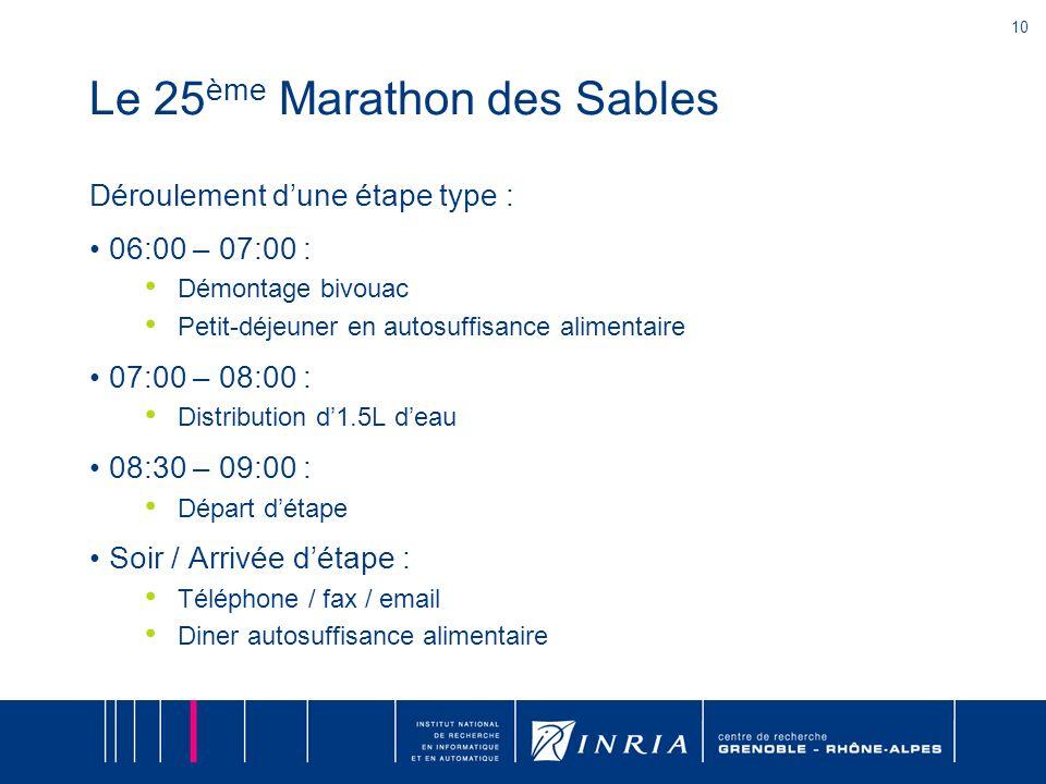 10 Le 25 ème Marathon des Sables Déroulement dune étape type : 06:00 – 07:00 : Démontage bivouac Petit-déjeuner en autosuffisance alimentaire 07:00 –