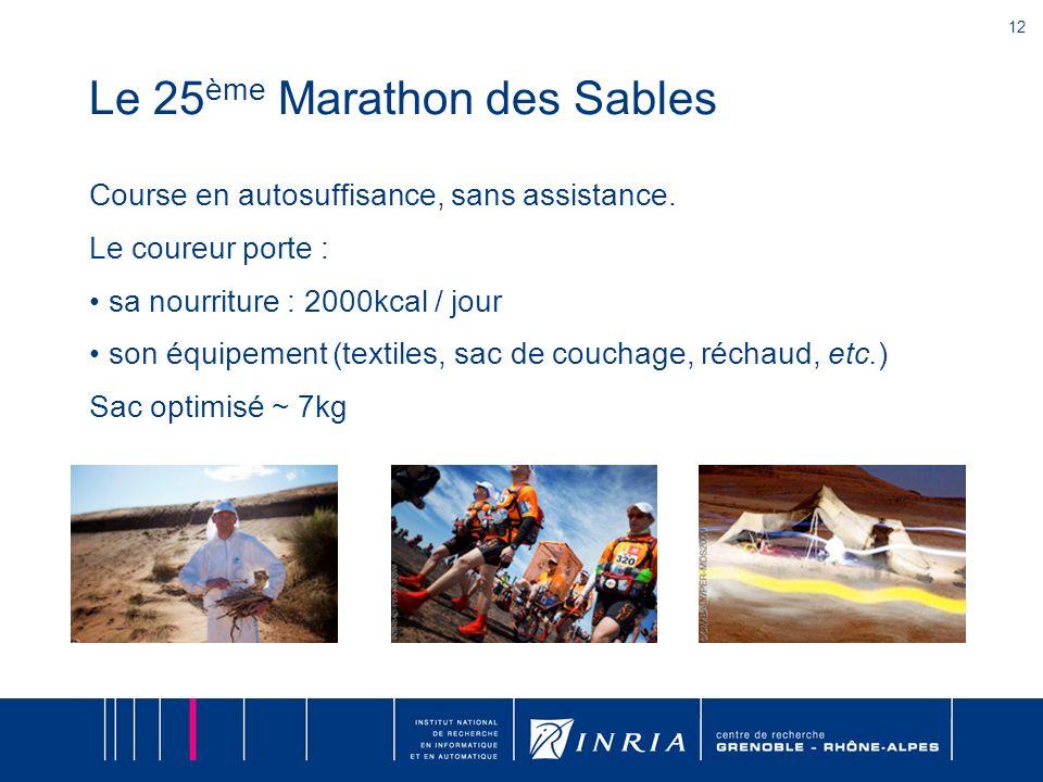 12 Le 25 ème Marathon des Sables Course en autosuffisance, sans assistance. Le coureur porte : sa nourriture : 2000kcal / jour son équipement (textile