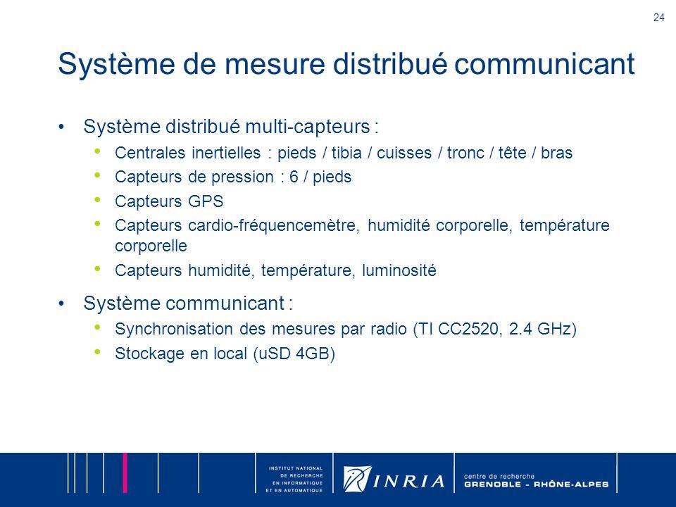 24 Système de mesure distribué communicant Système distribué multi-capteurs : Centrales inertielles : pieds / tibia / cuisses / tronc / tête / bras Ca