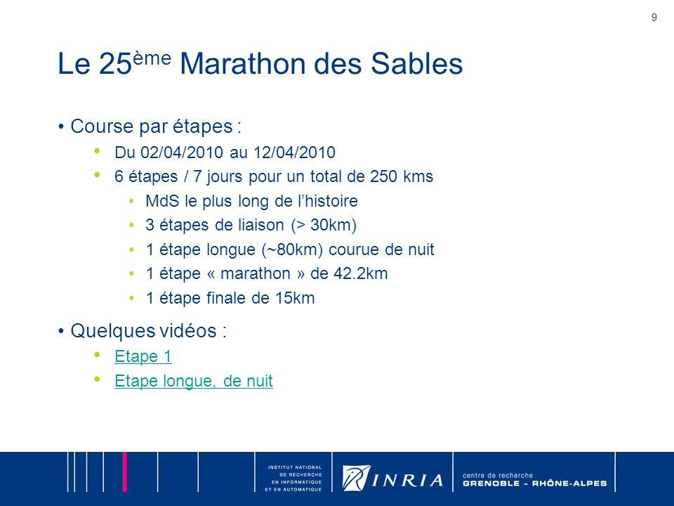 9 Le 25 ème Marathon des Sables Course par étapes : Du 02/04/2010 au 12/04/2010 6 étapes / 7 jours pour un total de 250 kms MdS le plus long de lhisto