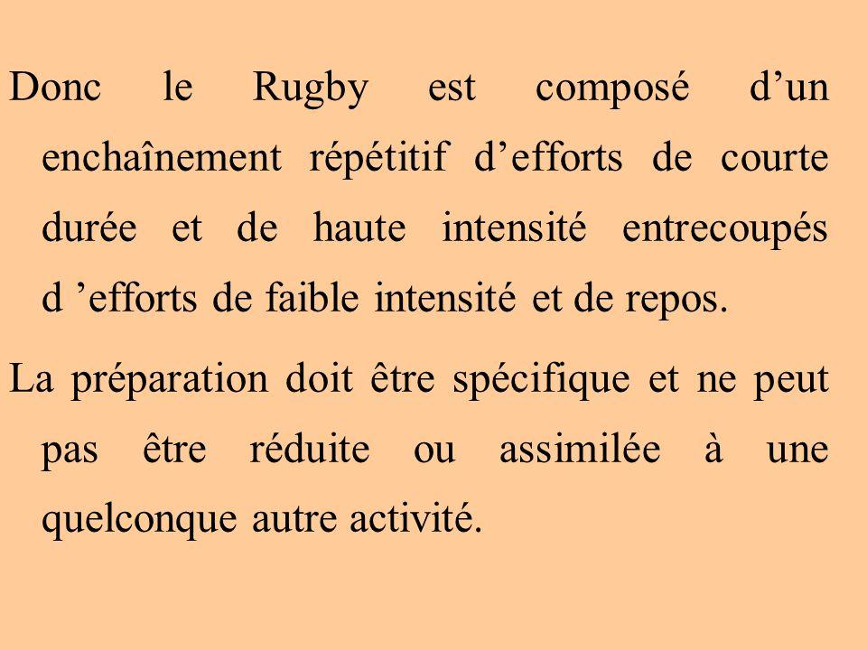 Donc le Rugby est composé dun enchaînement répétitif defforts de courte durée et de haute intensité entrecoupés d efforts de faible intensité et de re