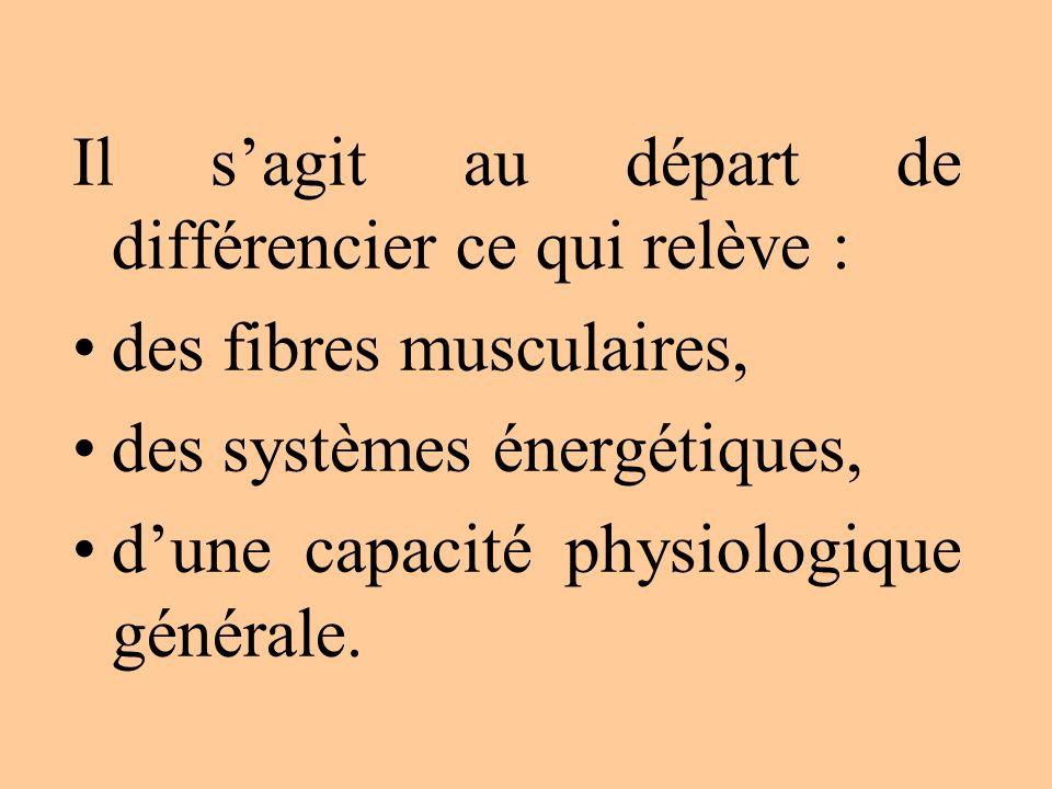 Il sagit au départ de différencier ce qui relève : des fibres musculaires, des systèmes énergétiques, dune capacité physiologique générale.