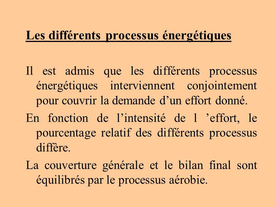 Les différents processus énergétiques Il est admis que les différents processus énergétiques interviennent conjointement pour couvrir la demande dun e