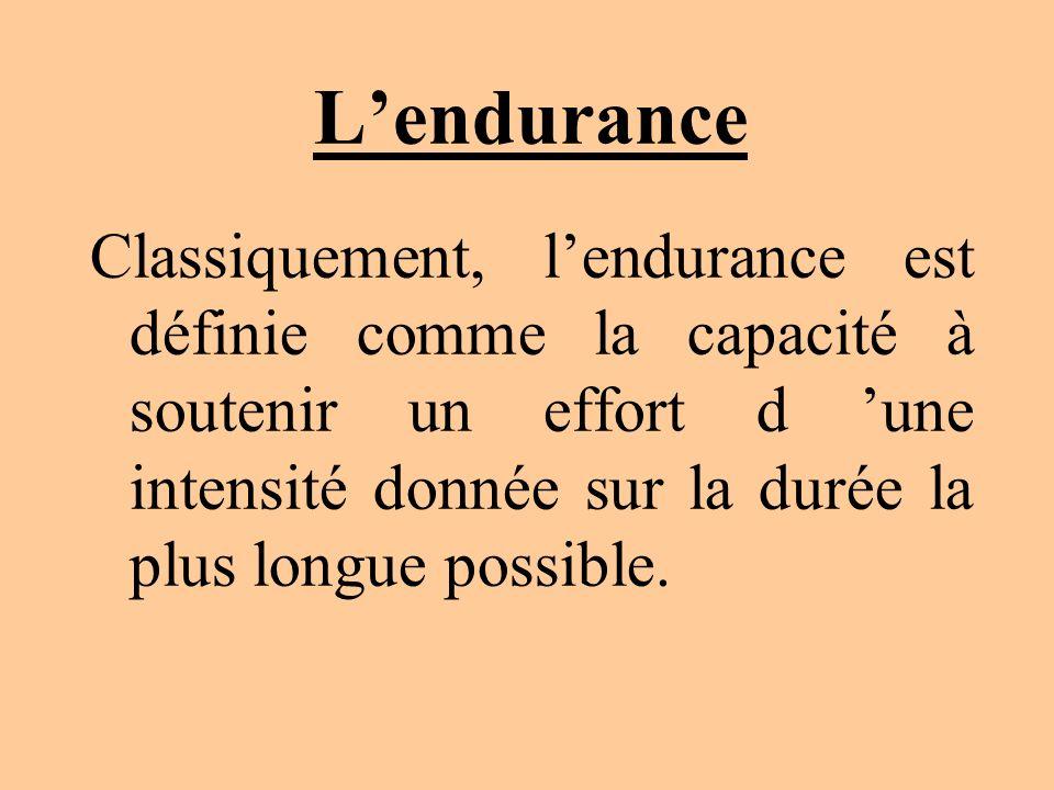 Lendurance Classiquement, lendurance est définie comme la capacité à soutenir un effort d une intensité donnée sur la durée la plus longue possible.