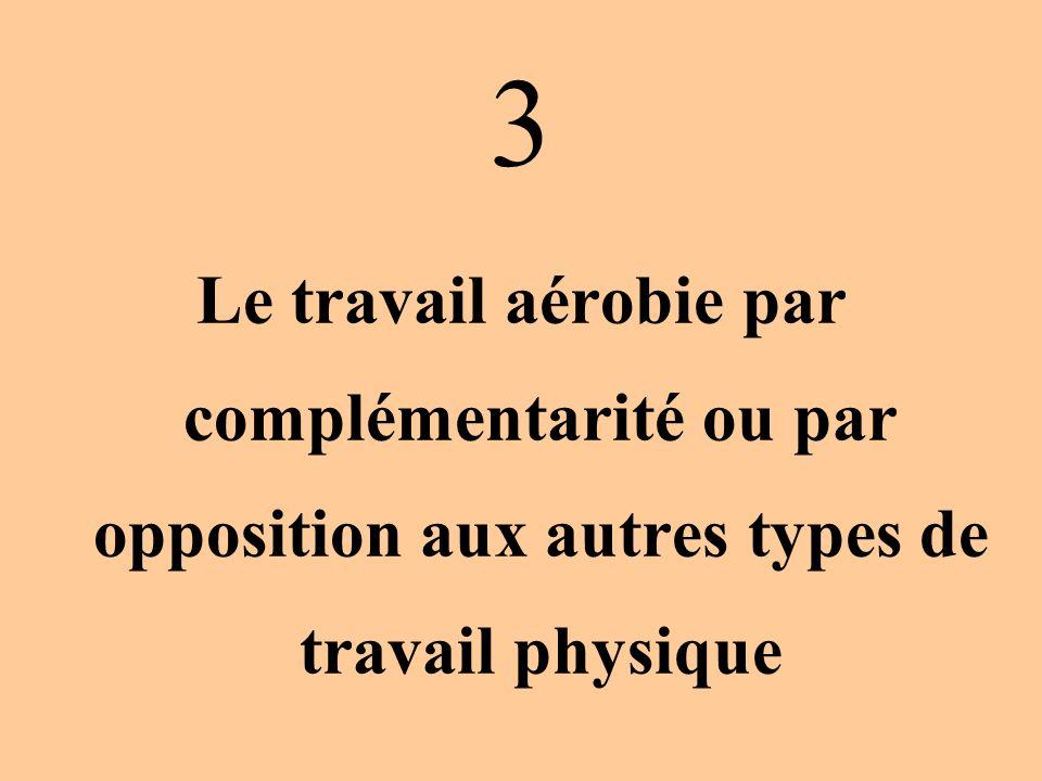 3 Le travail aérobie par complémentarité ou par opposition aux autres types de travail physique