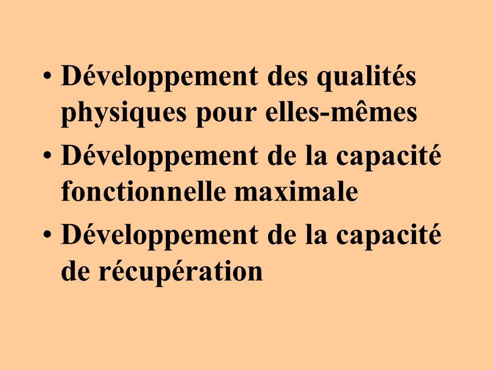 Développement des qualités physiques pour elles-mêmes Développement de la capacité fonctionnelle maximale Développement de la capacité de récupération