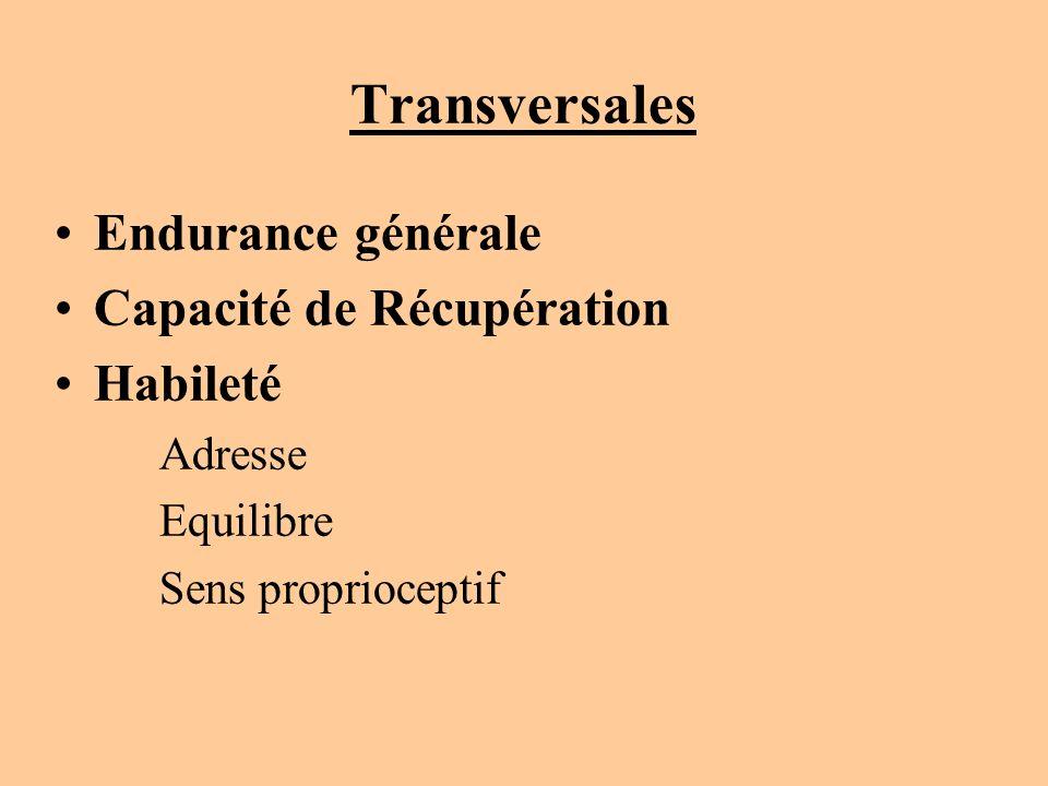 Transversales Endurance générale Capacité de Récupération Habileté Adresse Equilibre Sens proprioceptif
