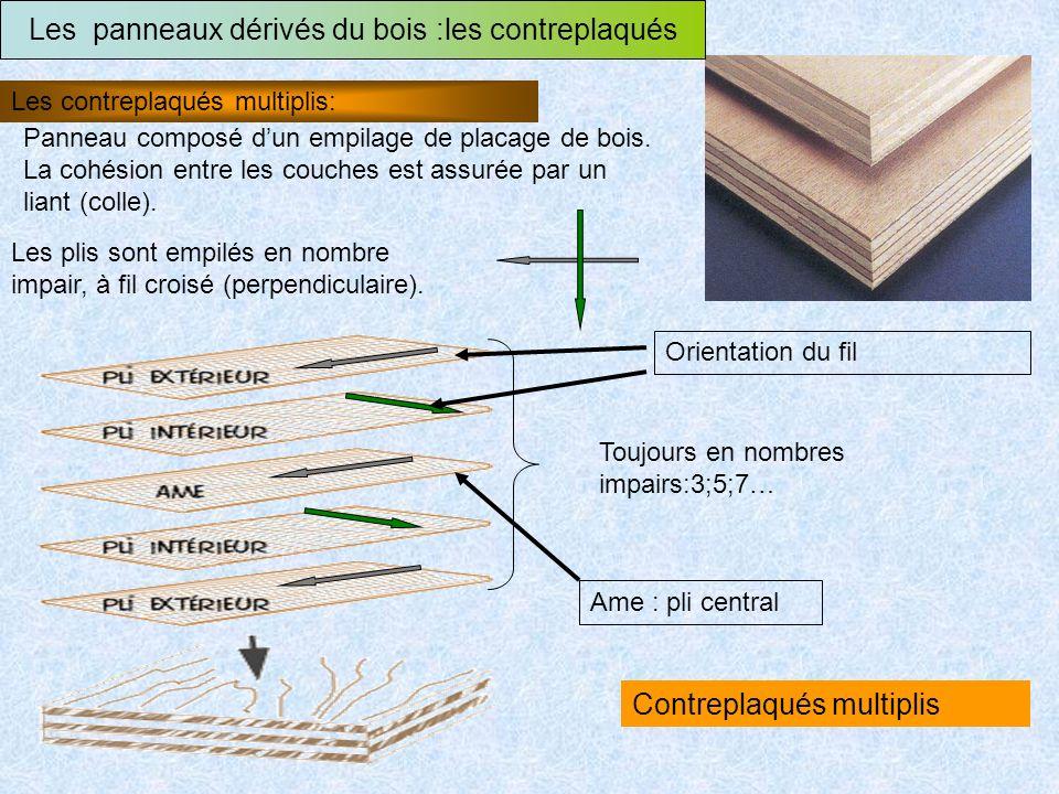 Panneau composé dun empilage de placage de bois. La cohésion entre les couches est assurée par un liant (colle). Toujours en nombres impairs:3;5;7… Le