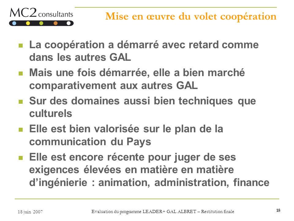 18 18 juin 2007 Evaluation du programme LEADER+ GAL ALBRET – Restitution finale Mise en œuvre du volet coopération La coopération a démarré avec retar