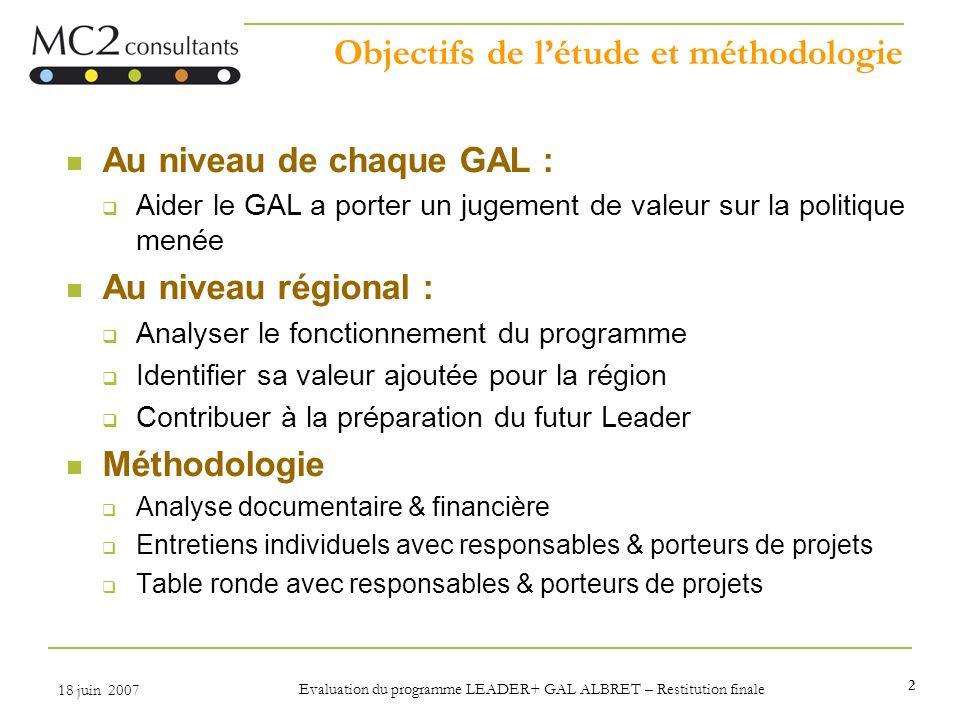 2 18 juin 2007 Evaluation du programme LEADER+ GAL ALBRET – Restitution finale Objectifs de létude et méthodologie Au niveau de chaque GAL : Aider le