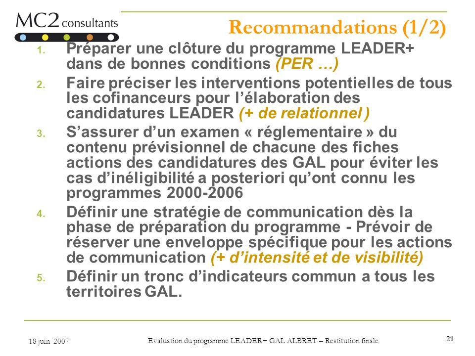 21 18 juin 2007 Evaluation du programme LEADER+ GAL ALBRET – Restitution finale Recommandations (1/2) 1. Préparer une clôture du programme LEADER+ dan