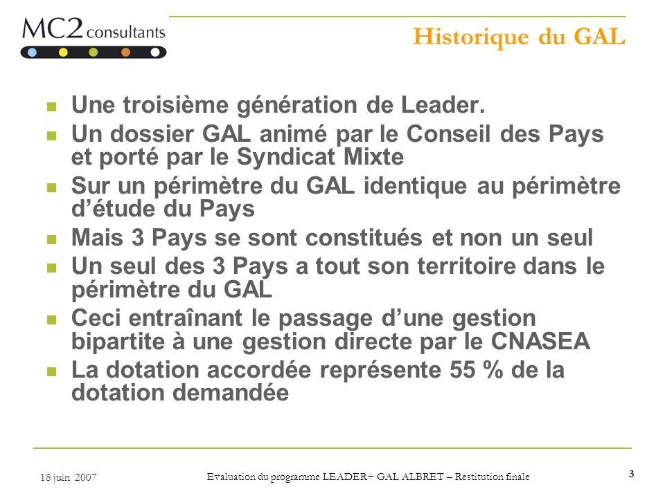 3 18 juin 2007 Evaluation du programme LEADER+ GAL ALBRET – Restitution finale Historique du GAL Une troisième génération de Leader. Un dossier GAL an