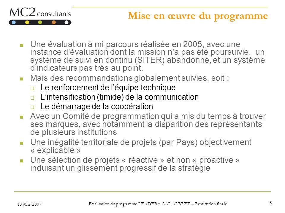 8 18 juin 2007 Evaluation du programme LEADER+ GAL ALBRET – Restitution finale Mise en œuvre du programme Une évaluation à mi parcours réalisée en 200