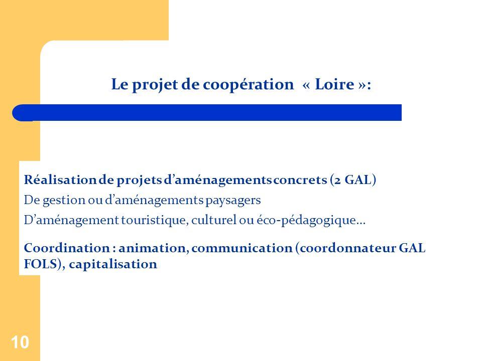 10 Réalisation de projets daménagements concrets (2 GAL) De gestion ou daménagements paysagers Daménagement touristique, culturel ou éco-pédagogique…