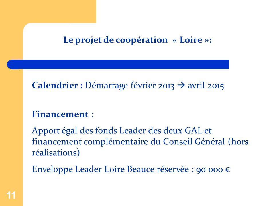 11 Calendrier : Démarrage février 2013 avril 2015 Financement : Apport égal des fonds Leader des deux GAL et financement complémentaire du Conseil Gén