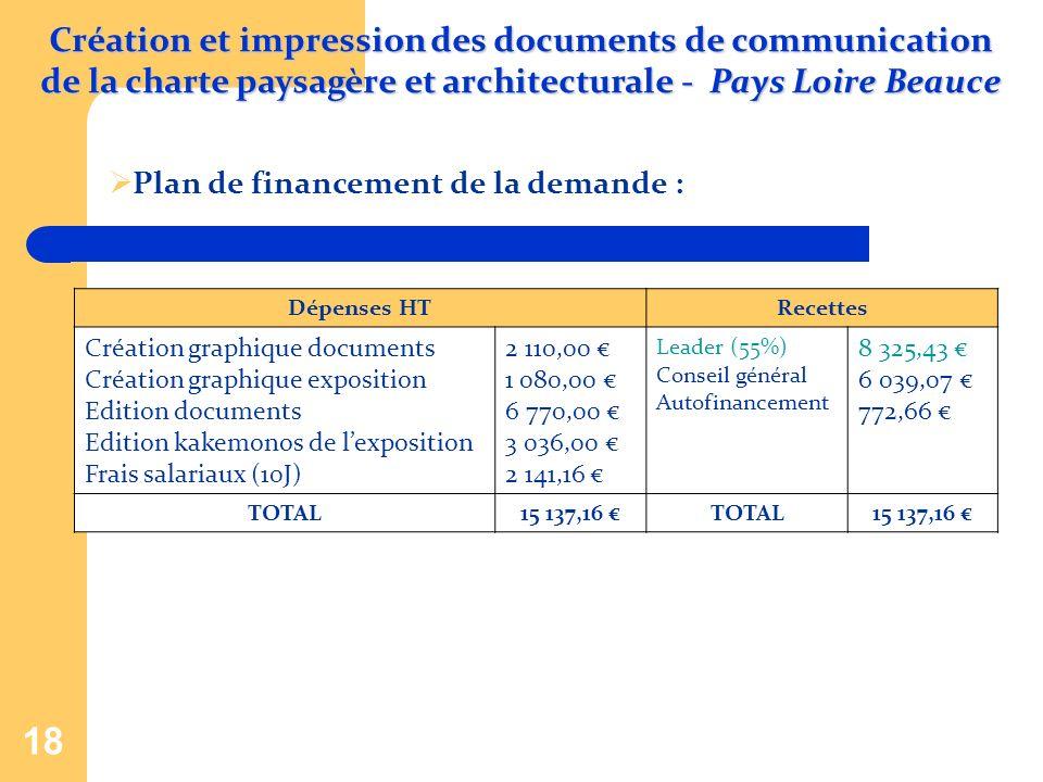 18 Plan de financement de la demande : Création et impression des documents de communication de la charte paysagère et architecturale - Pays Loire Bea