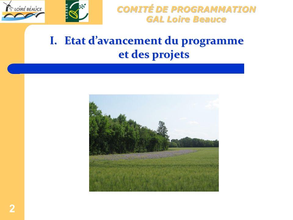 2 I.Etat davancement du programme et des projets COMITÉ DE PROGRAMMATION GAL Loire Beauce