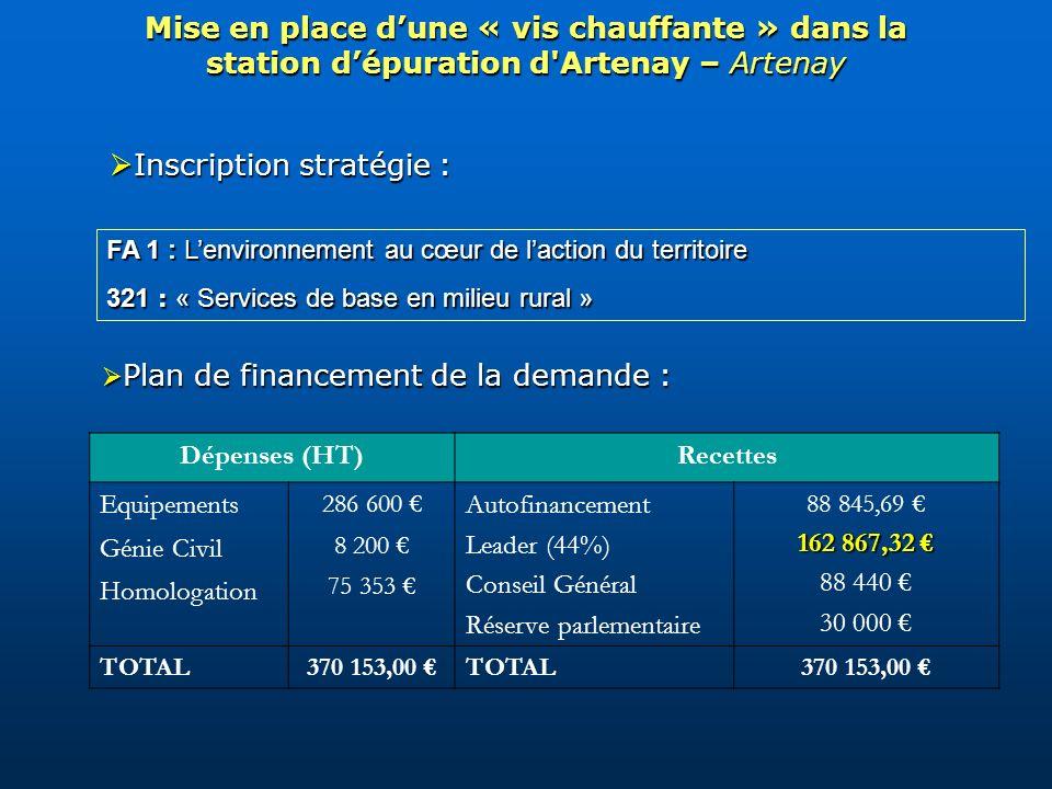 Plan de financement de la demande : Plan de financement de la demande : Dépenses (HT)Recettes Equipements Génie Civil Homologation 286 600 8 200 75 35