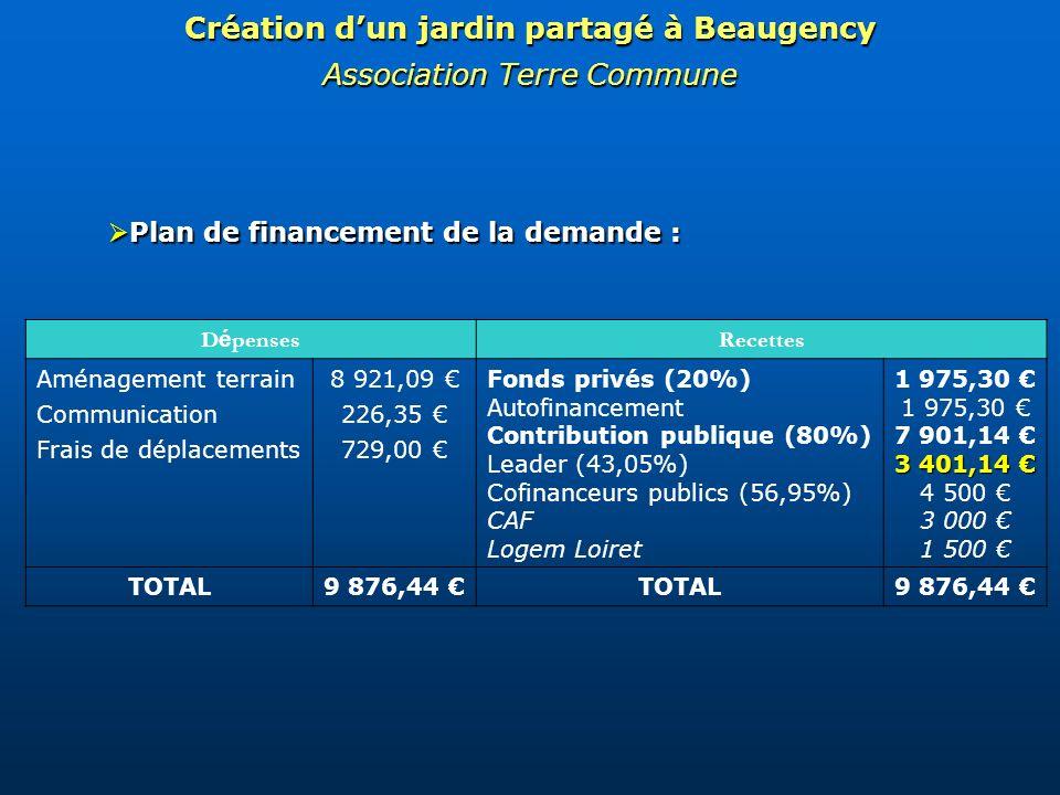 Création dun jardin partagé à Beaugency Association Terre Commune Plan de financement de la demande : Plan de financement de la demande : D é pensesRe