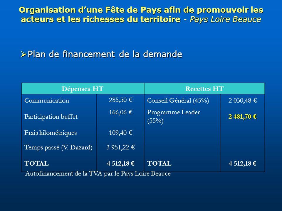 Organisation dune Fête de Pays afin de promouvoir les acteurs et les richesses du territoire - Pays Loire Beauce Dépenses HTRecettes HT Communication