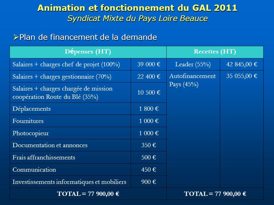 Animation et fonctionnement du GAL 2011 Syndicat Mixte du Pays Loire Beauce D é penses (HT)Recettes (HT) Salaires + charges chef de projet (100%)39 00
