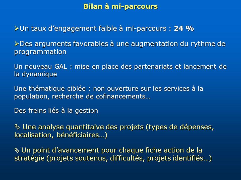 Création dun jardin partagé à Beaugency Association Terre Commune Plan de financement de la demande : Plan de financement de la demande : D é pensesRecettes Aménagement terrain Communication Frais de déplacements 8 921,09 226,35 729,00 Fonds privés (20%) Autofinancement Contribution publique (80%) Leader (43,05%) Cofinanceurs publics (56,95%) CAF Logem Loiret 1 975,30 7 901,14 3 401,14 3 401,14 4 500 3 000 1 500 TOTAL9 876,44 TOTAL9 876,44
