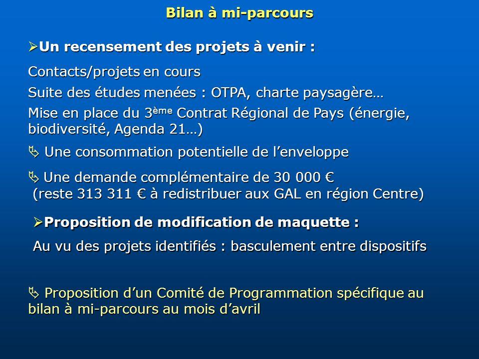 COMITÉ DE PROGRAMMATION II.