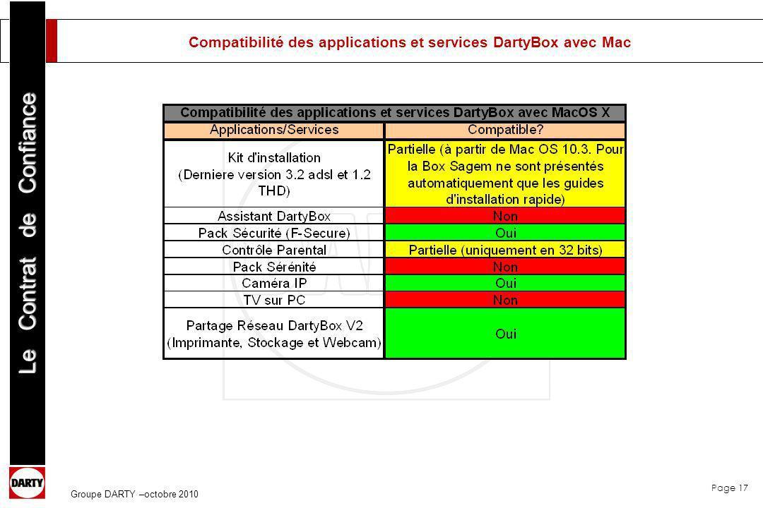 Page 17 Le Contrat de Confiance Groupe DARTY –octobre 2010 Compatibilité des applications et services DartyBox avec Mac