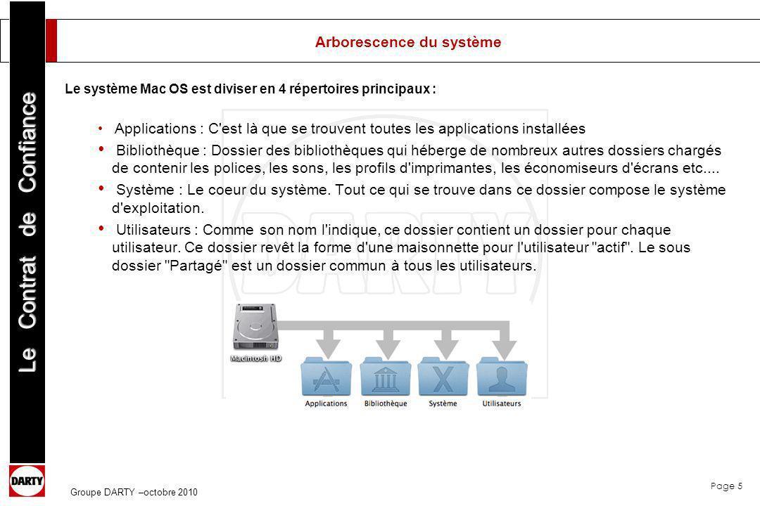 Page 5 Le Contrat de Confiance Groupe DARTY –octobre 2010 Arborescence du système Le système Mac OS est diviser en 4 répertoires principaux : Applicat