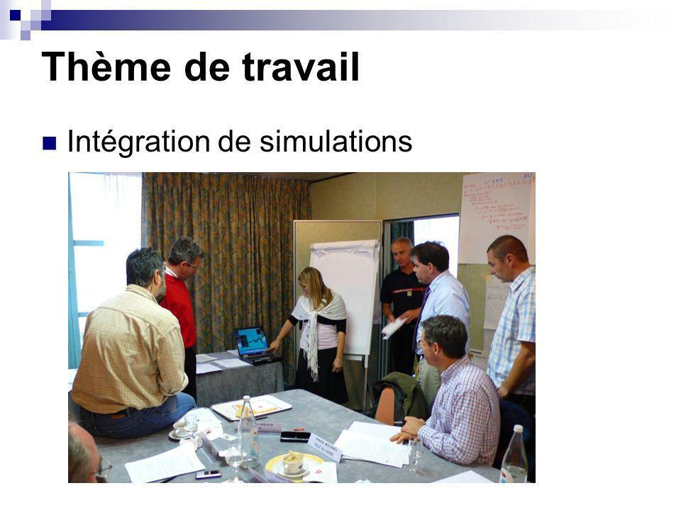 Thème de travail Intégration de simulations