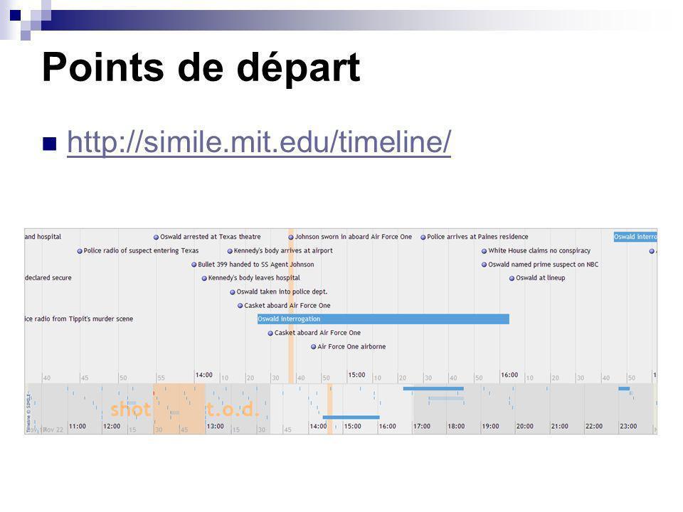 http://simile.mit.edu/timeline/