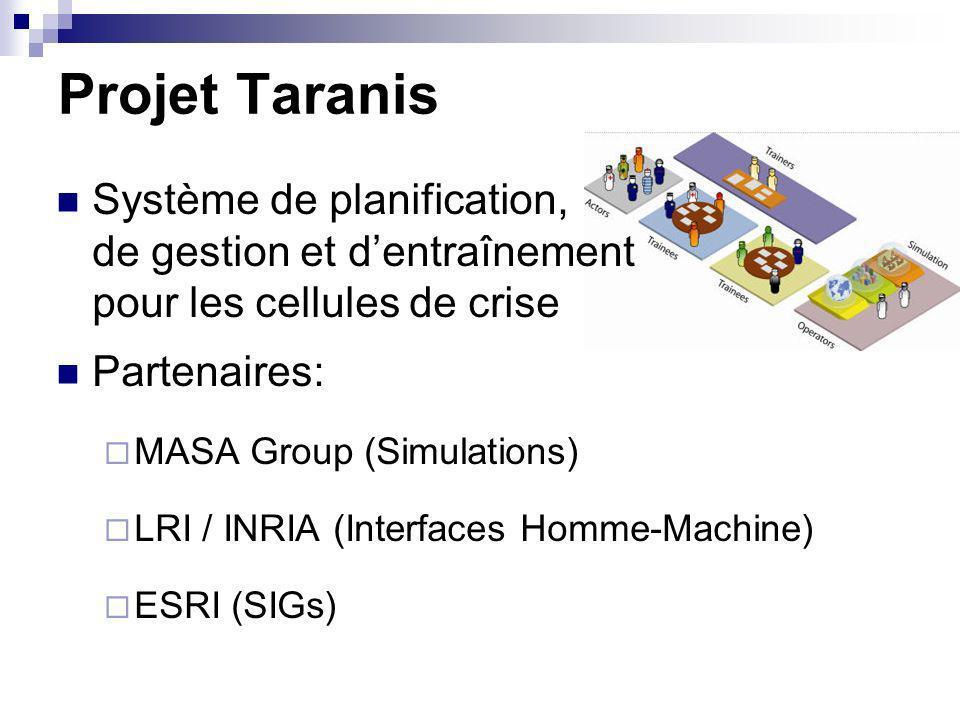 Projet Taranis Système de planification, de gestion et dentraînement pour les cellules de crise Partenaires: MASA Group (Simulations) LRI / INRIA (Int