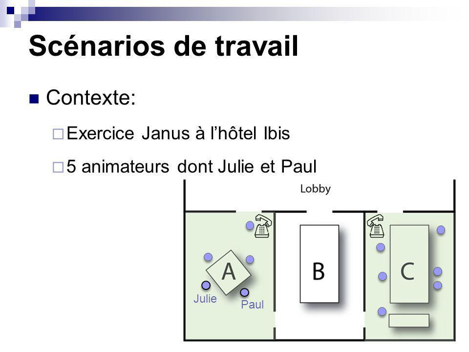 Scénarios de travail Contexte: Exercice Janus à lhôtel Ibis 5 animateurs dont Julie et Paul Paul Julie