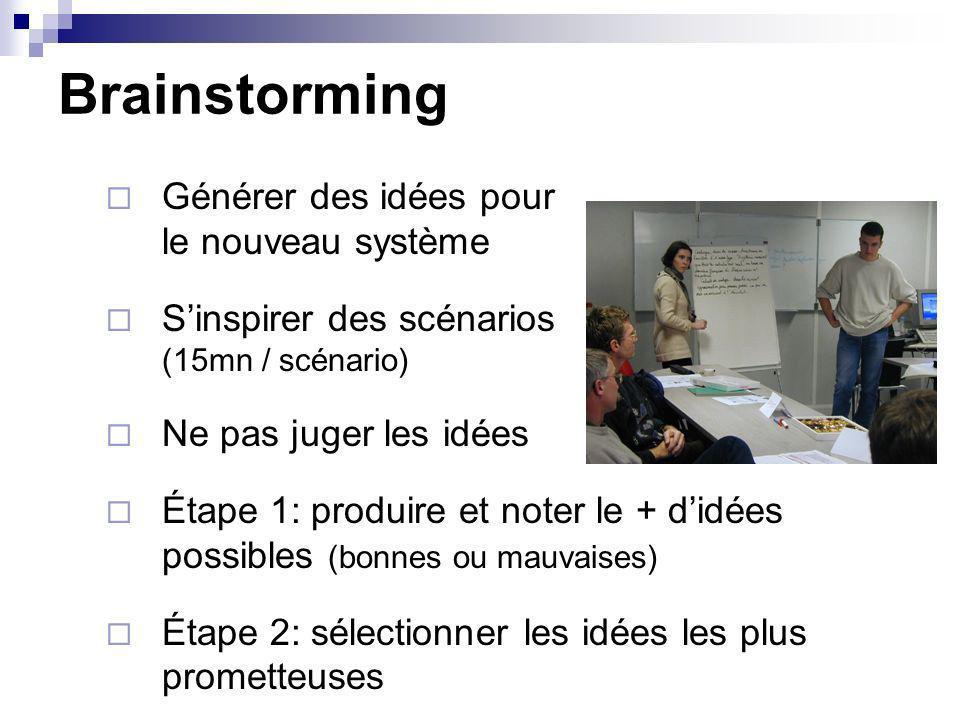 Brainstorming Générer des idées pour le nouveau système Sinspirer des scénarios (15mn / scénario) Ne pas juger les idées Étape 1: produire et noter le