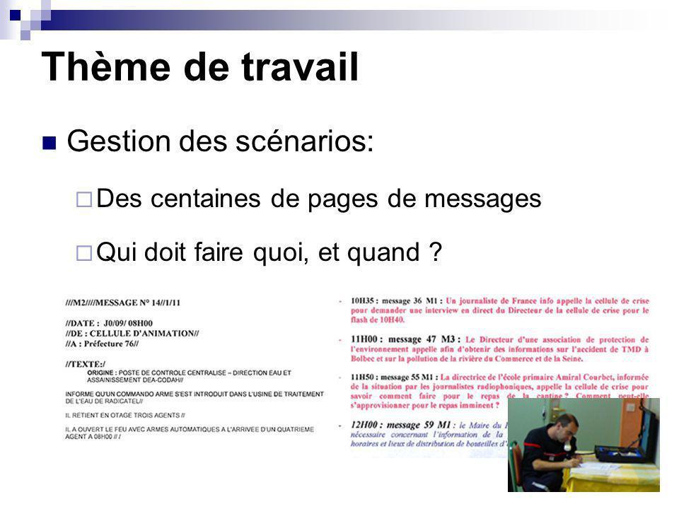 Thème de travail Gestion des scénarios: Des centaines de pages de messages Qui doit faire quoi, et quand ?