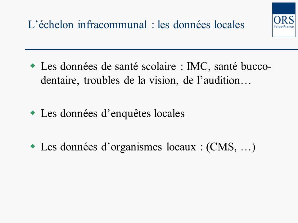 Léchelon infracommunal : les données locales Les données de santé scolaire : IMC, santé bucco- dentaire, troubles de la vision, de laudition… Les donn