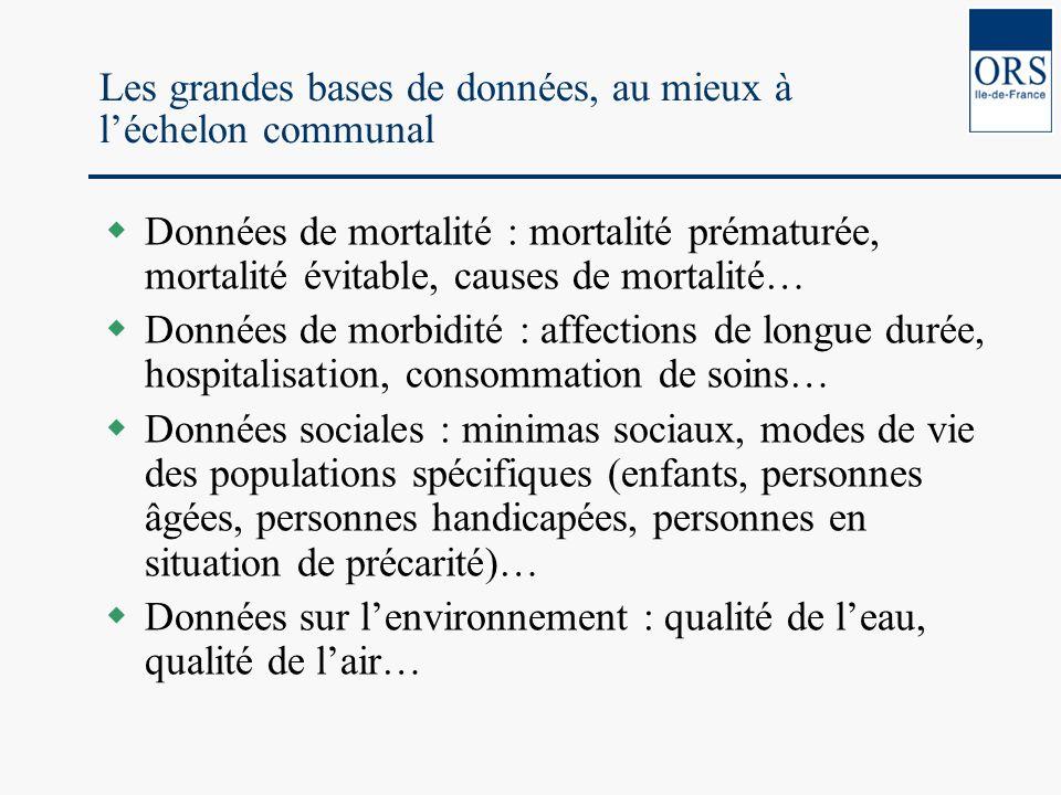 Les grandes bases de données, au mieux à léchelon communal Données de mortalité : mortalité prématurée, mortalité évitable, causes de mortalité… Donné