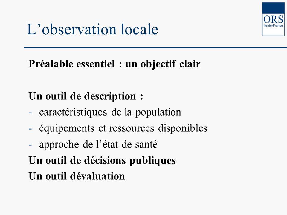Lobservation locale Préalable essentiel : un objectif clair Un outil de description : -caractéristiques de la population -équipements et ressources di