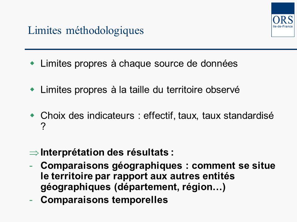 Limites méthodologiques Limites propres à chaque source de données Limites propres à la taille du territoire observé Choix des indicateurs : effectif,