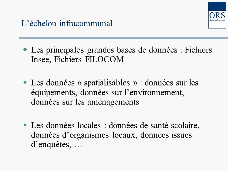 Léchelon infracommunal Les principales grandes bases de données : Fichiers Insee, Fichiers FILOCOM Les données « spatialisables » : données sur les éq