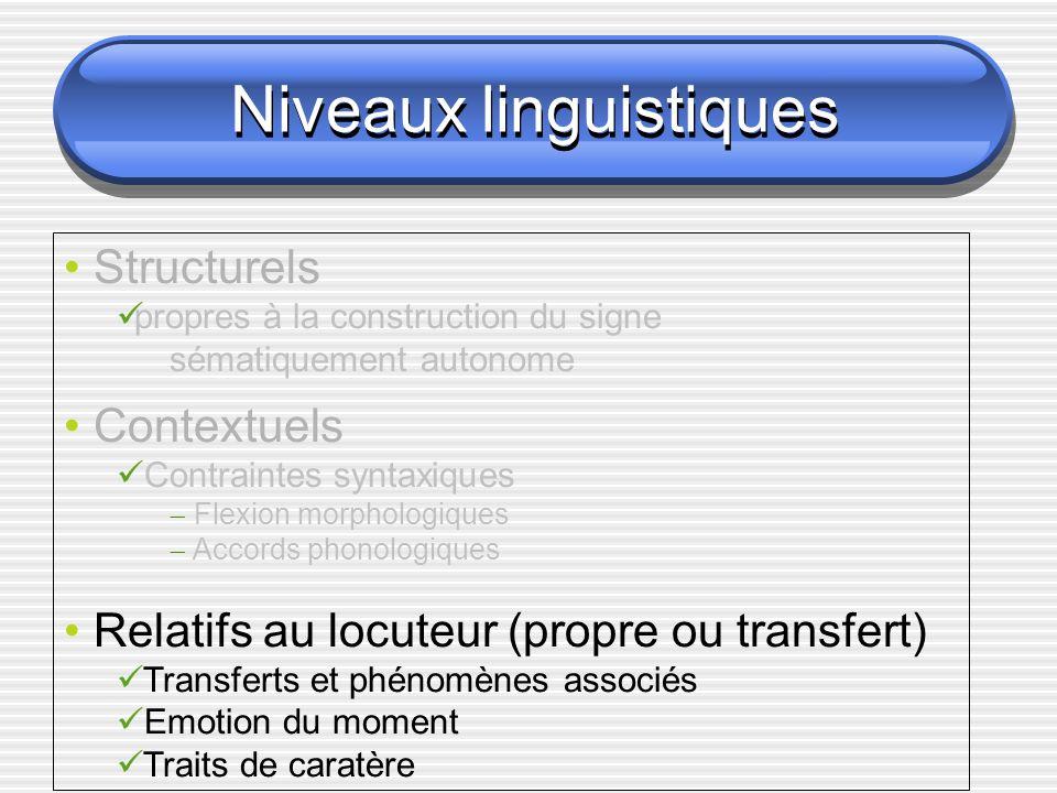 Niveaux linguistiques Relatifs au locuteur Transferts et phénomènes associés « Contagion » modale (ex du loup) Transferts personnels (prise de rôle = prise de traits de caractère) Emotion du moment Serein, en colère...