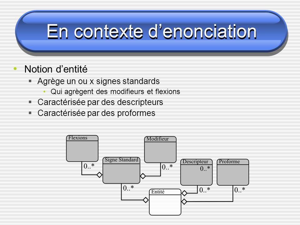 En contexte denonciation Les locuteurs sont des référents Ils composent des attributs Temporaires (Cf.