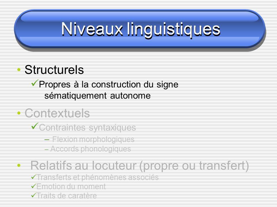 Niveaux linguistiques Structurels Creation lexicale CONTENT vs MAL_AU_CŒUR