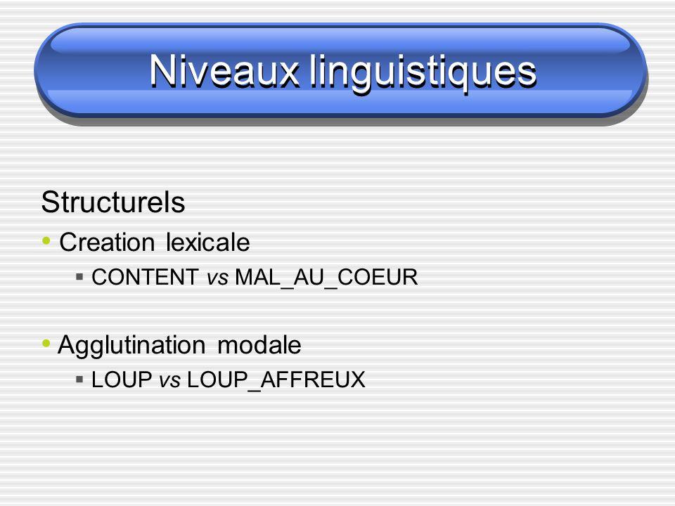 Niveaux linguistiques LOUPLOUP-AFREUX