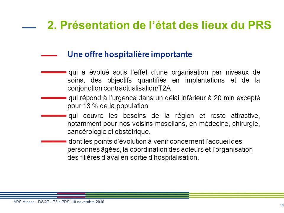 14 ARS Alsace - DSQP - Pôle PRS 10 novembre 2010 2. Présentation de létat des lieux du PRS Une offre hospitalière importante qui a évolué sous leffet