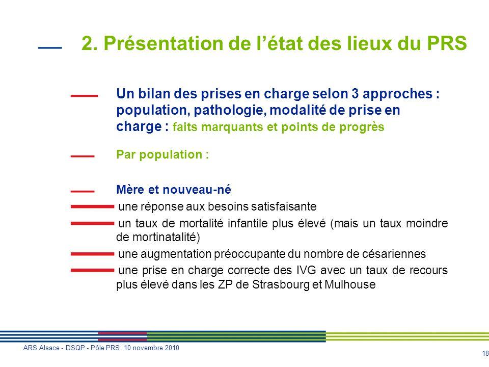 18 ARS Alsace - DSQP - Pôle PRS 10 novembre 2010 2. Présentation de létat des lieux du PRS Un bilan des prises en charge selon 3 approches : populatio